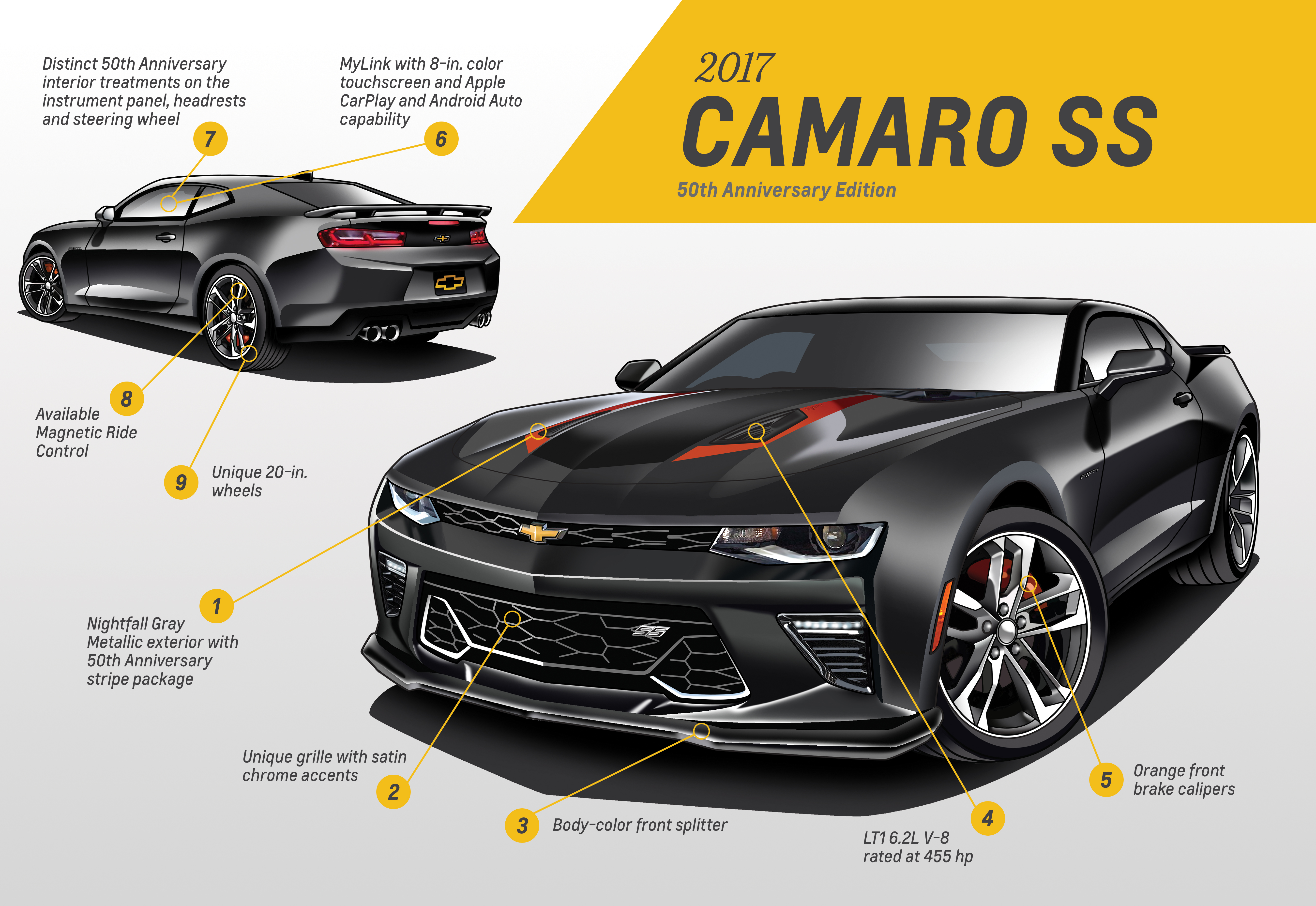 The Chevrolet Camaro Is 50 Years Young Gm Inside News